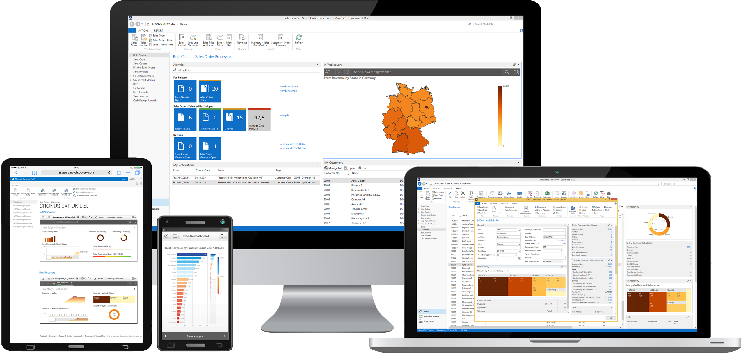 Qlik Sense Dashboard Analytics Business Intelligence Software SELDA Informatica