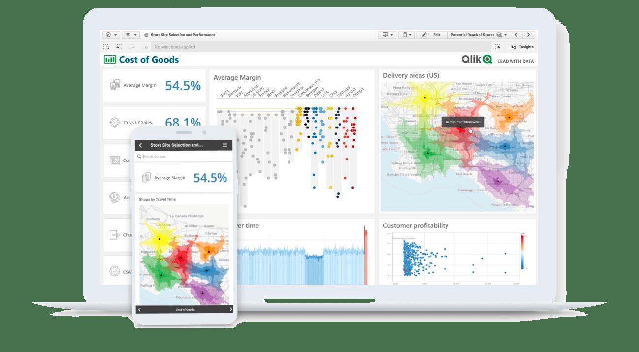 Qlik Sense Software Business Intelligence Dashboard Analisi Dati SELDA Informatica
