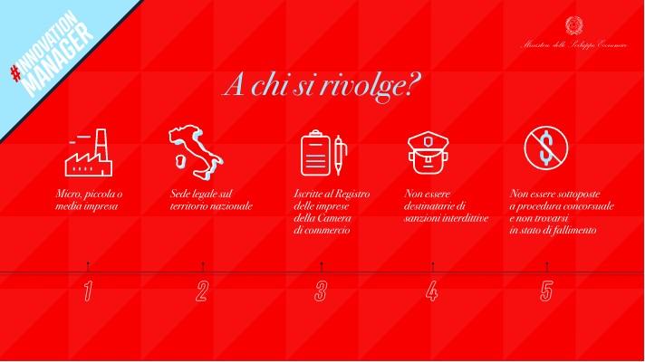 Scopri se la tua Azienda ha i requisiti per usufruire del Voucher per Consulenza in Innovazione