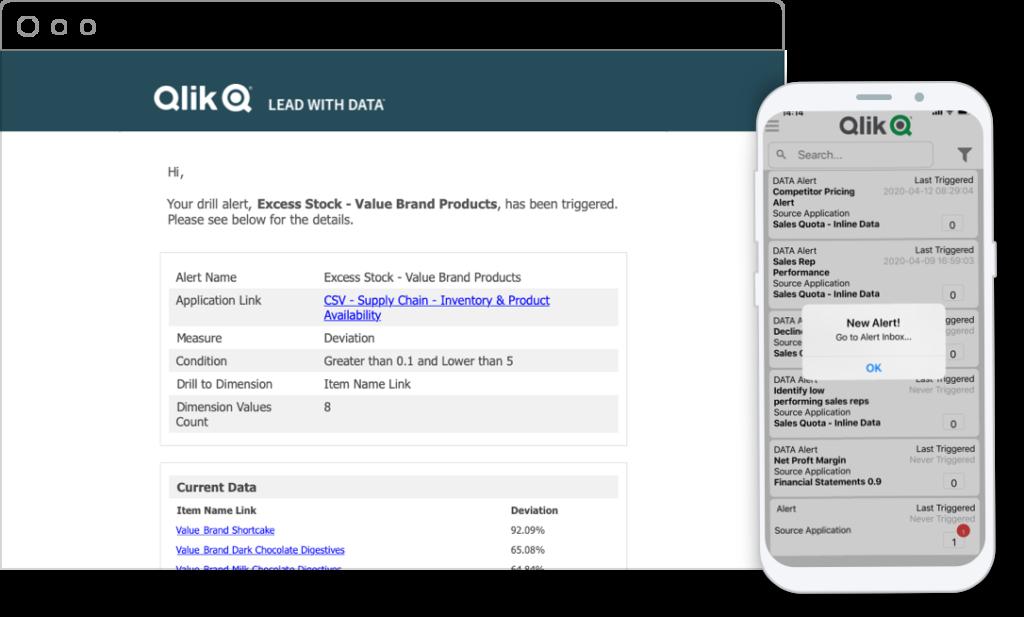 Promuovi azioni intelligenti, adozione e valore con Qlik Alerting
